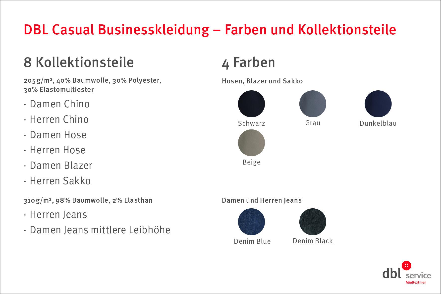 Infografik Business Casual, DBL